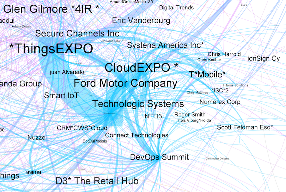 Flock_ThingsExpo_Gephi.png